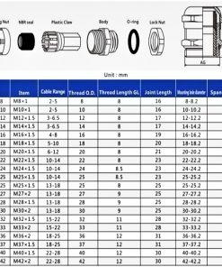 ốc siết cáp kim loại PG hay vẫn được gọi là ốc xiết cáp kim loại hoặc ốc khóa dây điện chống nước ốc kẹp dữ dây cáp điện chống nước cho tủ điện báo giá rẻ nhất trên thị trường hiện nay