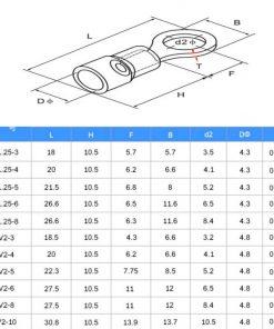 đầu cos khuyên RV 1.25 hay còn gọi là đầu cosse tròn bọc nhựa RV một sản phẩm do công ty thiết bị công nghiệp động lực sản xuất và phân phối trên toàn quốc báo giá tốt nhất trên thị trường hiện nay
